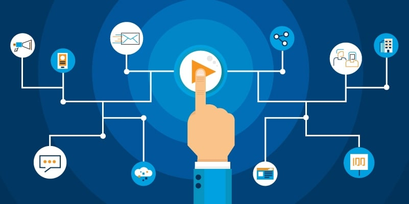 salesforce-marketing-automation-metaoups