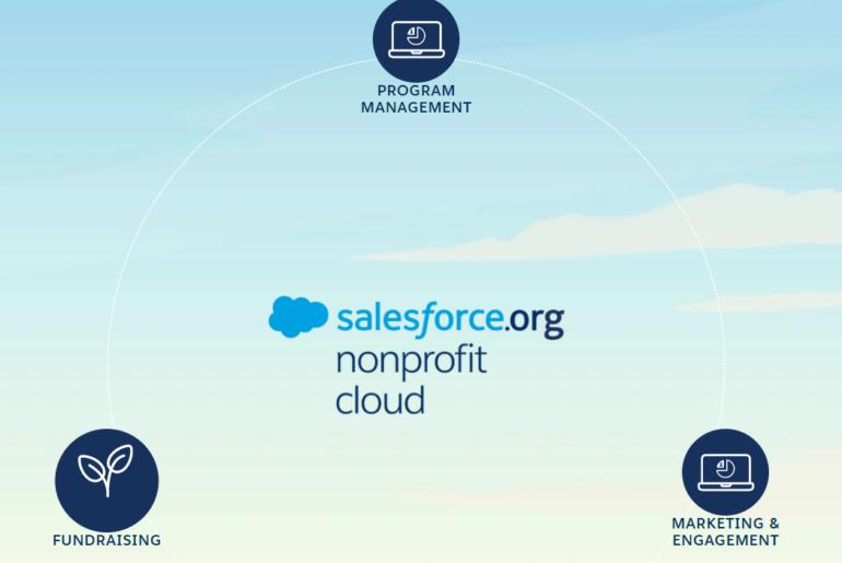 salesforce-non-profit-cloud-banner